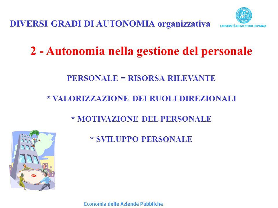 2 - Autonomia nella gestione del personale PERSONALE = RISORSA RILEVANTE * VALORIZZAZIONE DEI RUOLI DIREZIONALI * MOTIVAZIONE DEL PERSONALE * SVILUPPO PERSONALE DIVERSI GRADI DI AUTONOMIA organizzativa Economia delle Aziende Pubbliche