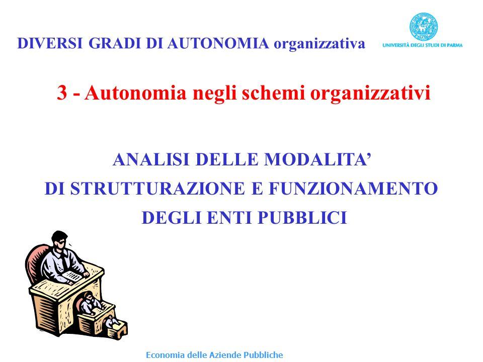 3 - Autonomia negli schemi organizzativi ANALISI DELLE MODALITA DI STRUTTURAZIONE E FUNZIONAMENTO DEGLI ENTI PUBBLICI DIVERSI GRADI DI AUTONOMIA organizzativa Economia delle Aziende Pubbliche