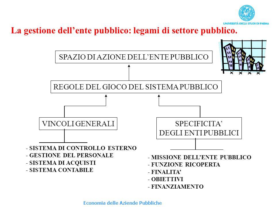 La gestione dellente pubblico: legami di settore pubblico.