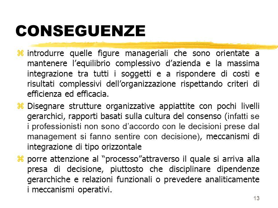 13 CONSEGUENZE zintrodurre quelle figure manageriali che sono orientate a mantenere lequilibrio complessivo dazienda e la massima integrazione tra tutti i soggetti e a rispondere di costi e risultati complessivi dellorganizzazione rispettando criteri di efficienza ed efficacia.