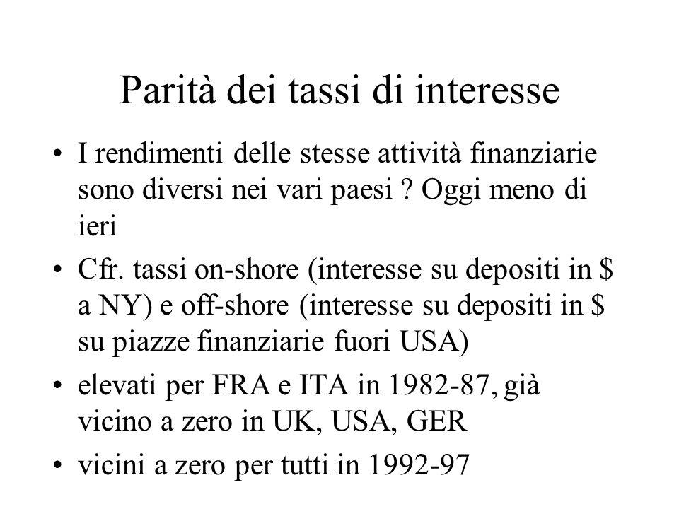 Parità dei tassi di interesse I rendimenti delle stesse attività finanziarie sono diversi nei vari paesi ? Oggi meno di ieri Cfr. tassi on-shore (inte