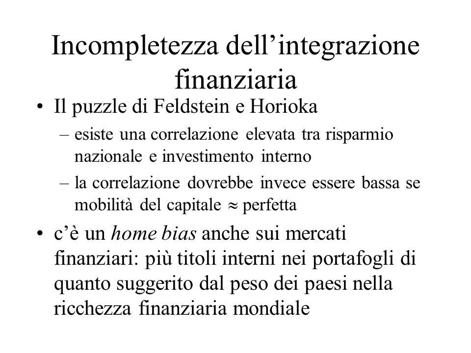Incompletezza dellintegrazione finanziaria Il puzzle di Feldstein e Horioka –esiste una correlazione elevata tra risparmio nazionale e investimento in