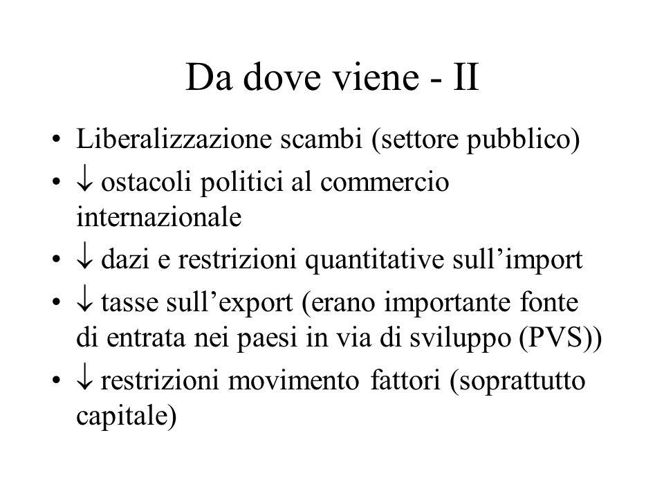 Da dove viene - II Liberalizzazione scambi (settore pubblico) ostacoli politici al commercio internazionale dazi e restrizioni quantitative sullimport