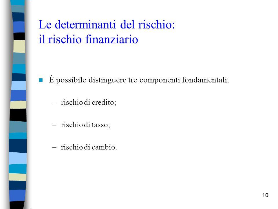 10 Le determinanti del rischio: il rischio finanziario n È possibile distinguere tre componenti fondamentali: –rischio di credito; –rischio di tasso; –rischio di cambio.
