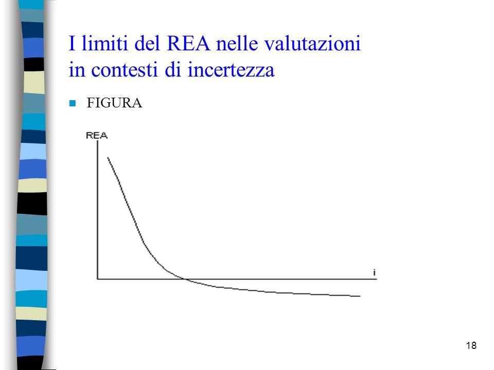 18 I limiti del REA nelle valutazioni in contesti di incertezza n FIGURA