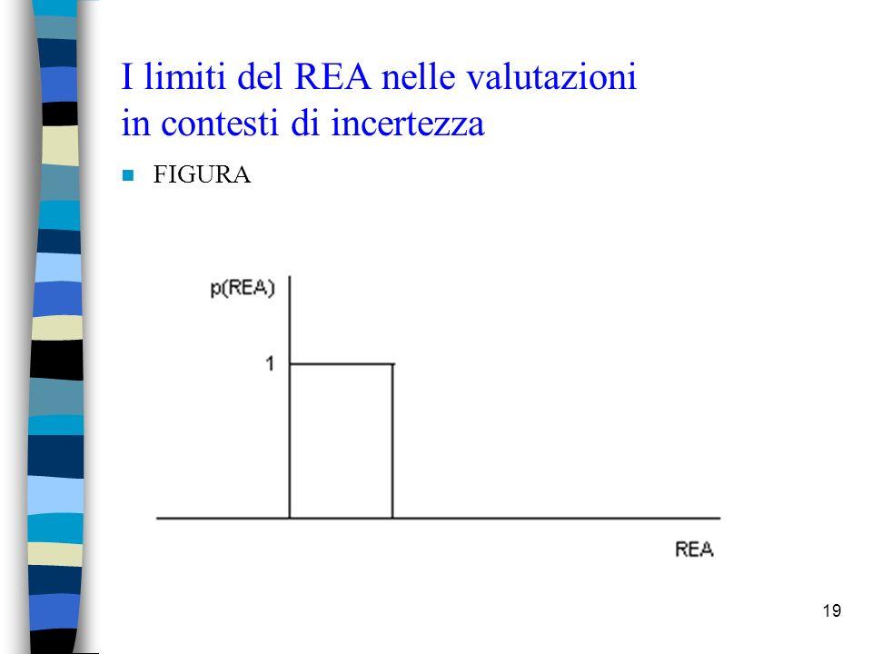 19 I limiti del REA nelle valutazioni in contesti di incertezza n FIGURA
