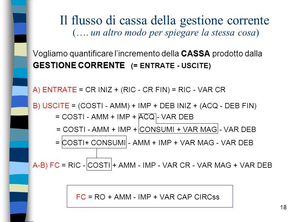 18 Il flusso di cassa della gestione corrente (…. un altro modo per spiegare la stessa cosa) CASSA Vogliamo quantificare lincremento della CASSA prodo