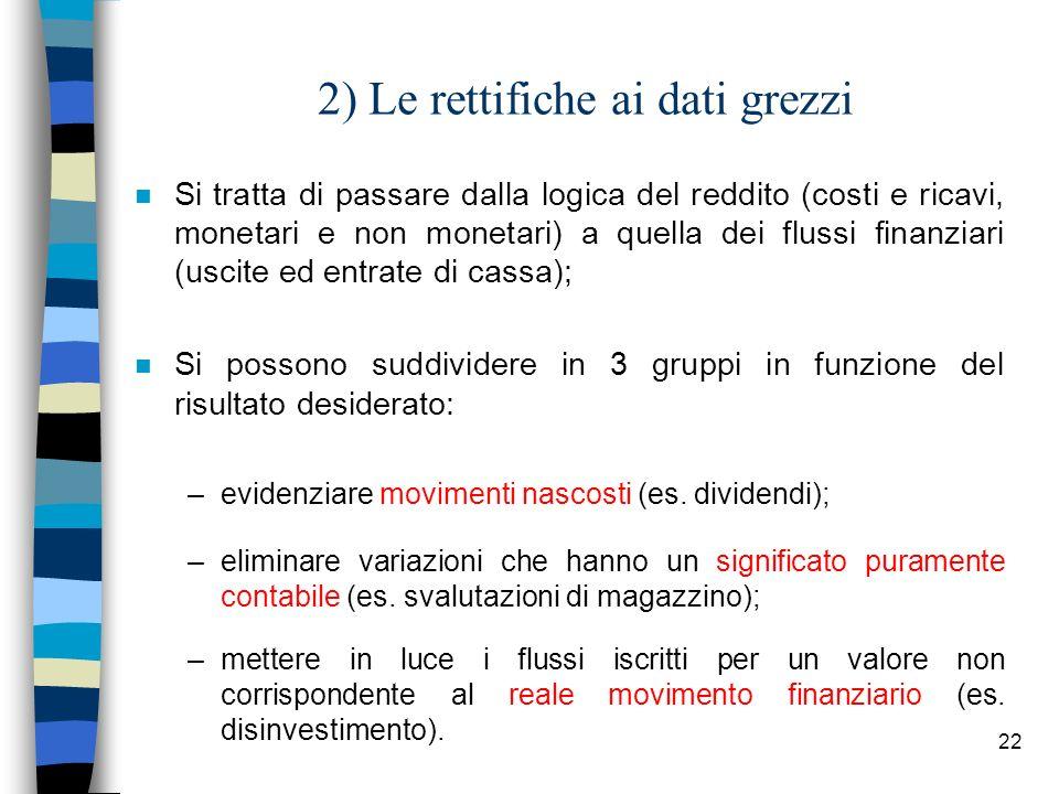 22 2) Le rettifiche ai dati grezzi n Si tratta di passare dalla logica del reddito (costi e ricavi, monetari e non monetari) a quella dei flussi finan