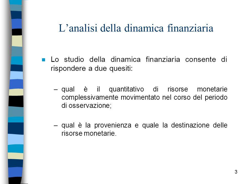 3 Lanalisi della dinamica finanziaria n Lo studio della dinamica finanziaria consente di rispondere a due quesiti: –qual è il quantitativo di risorse
