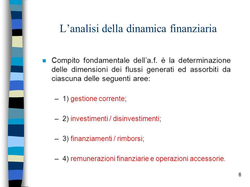6 Lanalisi della dinamica finanziaria n Compito fondamentale della.f. è la determinazione delle dimensioni dei flussi generati ed assorbiti da ciascun