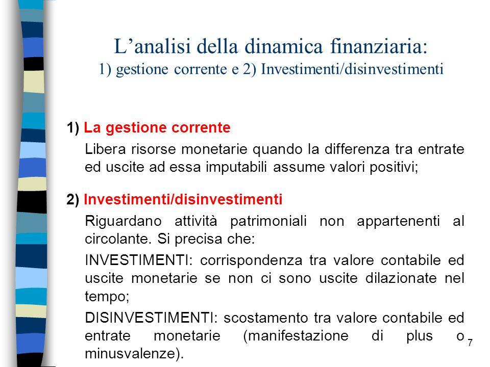 7 Lanalisi della dinamica finanziaria: 1) gestione corrente e 2) Investimenti/disinvestimenti 1) La gestione corrente Libera risorse monetarie quando