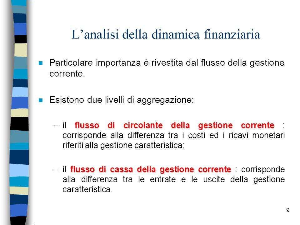 9 Lanalisi della dinamica finanziaria n Particolare importanza è rivestita dal flusso della gestione corrente. n Esistono due livelli di aggregazione: