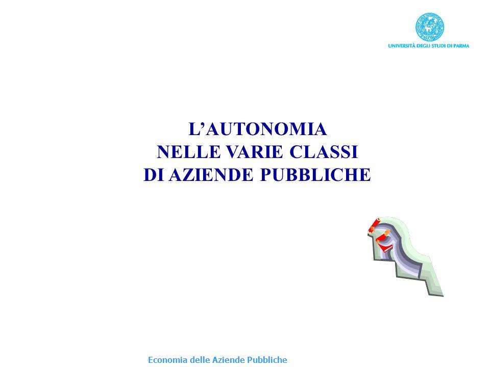 Economia delle Aziende Pubbliche LAUTONOMIA NELLE VARIE CLASSI DI AZIENDE PUBBLICHE
