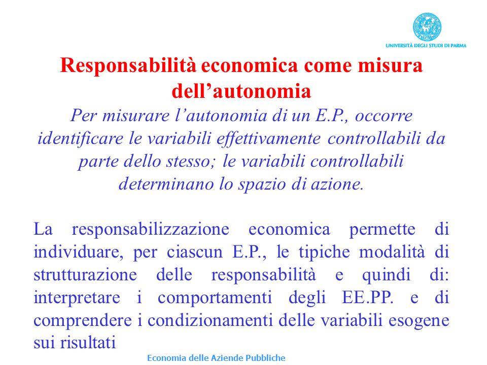 Responsabilità economica come misura dellautonomia Per misurare lautonomia di un E.P., occorre identificare le variabili effettivamente controllabili