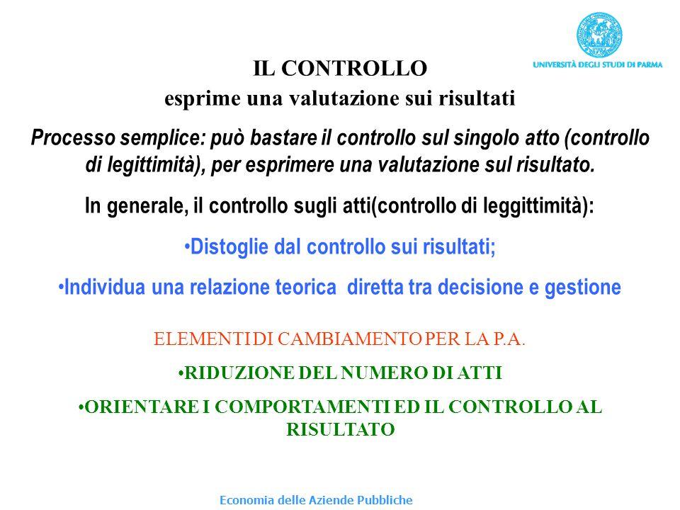 IL CONTROLLO esprime una valutazione sui risultati Processo semplice: può bastare il controllo sul singolo atto (controllo di legittimità), per esprim