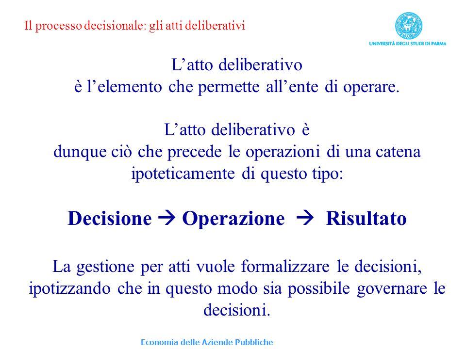 Economia delle Aziende Pubbliche Il processo decisionale: gli atti deliberativi Latto deliberativo è lelemento che permette allente di operare. Latto