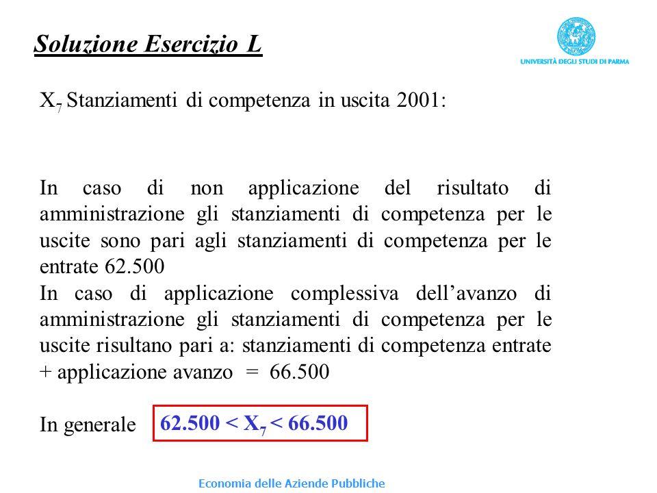 Economia delle Aziende Pubbliche Soluzione Esercizio L X 7 Stanziamenti di competenza in uscita 2001: In caso di non applicazione del risultato di amm