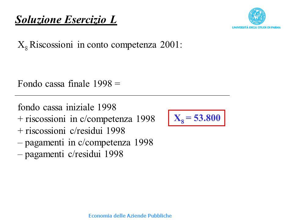 Economia delle Aziende Pubbliche Soluzione Esercizio L X 8 Riscossioni in conto competenza 2001: Fondo cassa finale 1998 = fondo cassa iniziale 1998 + riscossioni in c/competenza 1998 + riscossioni c/residui 1998 – pagamenti in c/competenza 1998 – pagamenti c/residui 1998 X 8 = 53.800