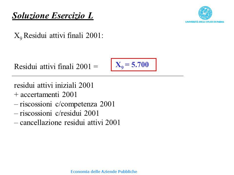 Economia delle Aziende Pubbliche Soluzione Esercizio L X 9 Residui attivi finali 2001: Residui attivi finali 2001 = residui attivi iniziali 2001 + accertamenti 2001 – riscossioni c/competenza 2001 – riscossioni c/residui 2001 – cancellazione residui attivi 2001 X 9 = 5.700