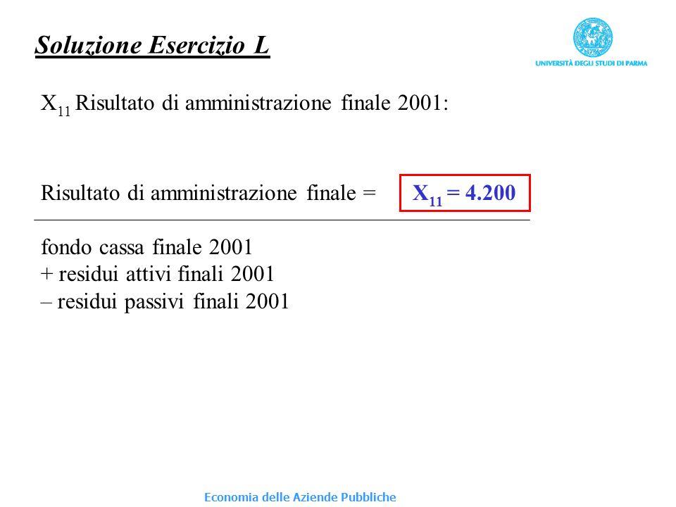 Economia delle Aziende Pubbliche Soluzione Esercizio L X 11 Risultato di amministrazione finale 2001: Risultato di amministrazione finale = fondo cassa finale 2001 + residui attivi finali 2001 – residui passivi finali 2001 X 11 = 4.200