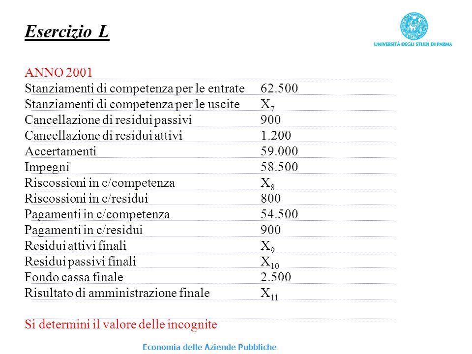 Economia delle Aziende Pubbliche Esercizio L ANNO 2001 Stanziamenti di competenza per le entrate62.500 Stanziamenti di competenza per le usciteX 7 Can