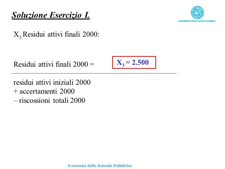 Economia delle Aziende Pubbliche Soluzione Esercizio L X 3 Residui attivi finali 2000: Residui attivi finali 2000 = residui attivi iniziali 2000 + accertamenti 2000 – riscossioni totali 2000 X 3 = 2.500