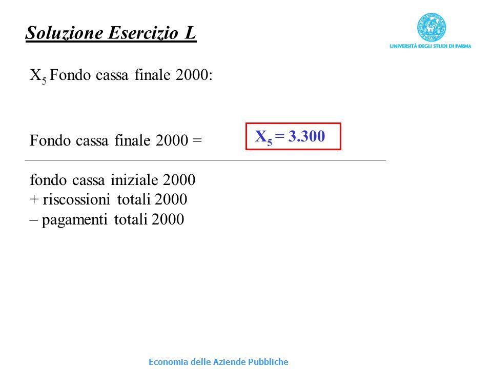 Economia delle Aziende Pubbliche Soluzione Esercizio L X 5 Fondo cassa finale 2000: Fondo cassa finale 2000 = fondo cassa iniziale 2000 + riscossioni