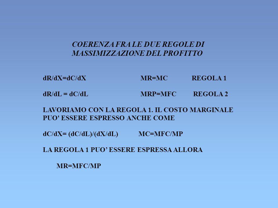 COERENZA FRA LE DUE REGOLE DI MASSIMIZZAZIONE DEL PROFITTO dR/dX=dC/dX MR=MC REGOLA 1 dR/dL = dC/dL MRP=MFCREGOLA 2 LAVORIAMO CON LA REGOLA 1.