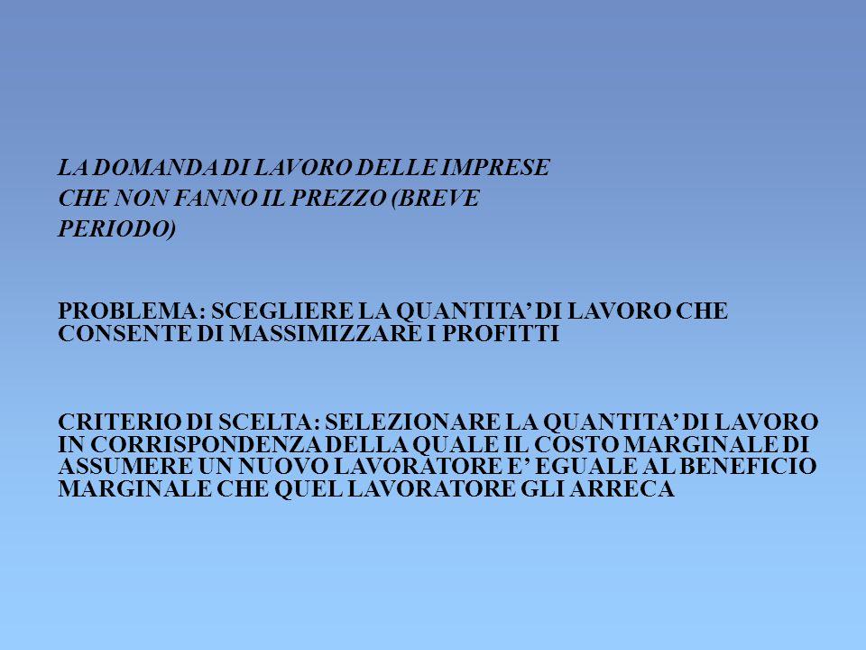 COSTO MARGINALE DEL LAVORO COSTO MARGINALE DEL FATTORE LAVORO (MFC L ) E LINCREMENTO DI SPESA ASSOCIATO ALLUTILIZZO DI UNA UNITA IN PIU DI LAVORO.