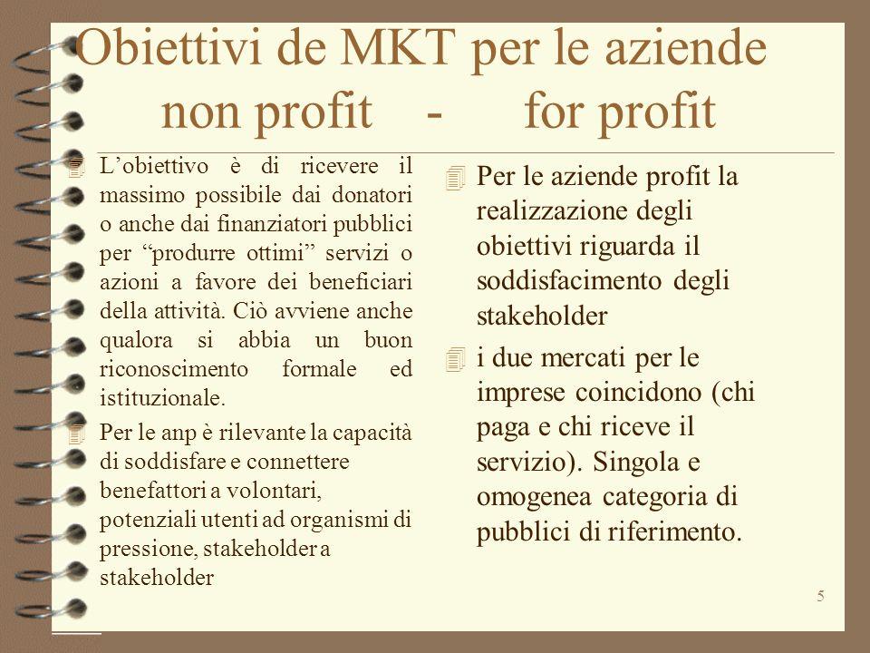 5 Obiettivi de MKT per le aziende non profit - for profit 4 Lobiettivo è di ricevere il massimo possibile dai donatori o anche dai finanziatori pubbli