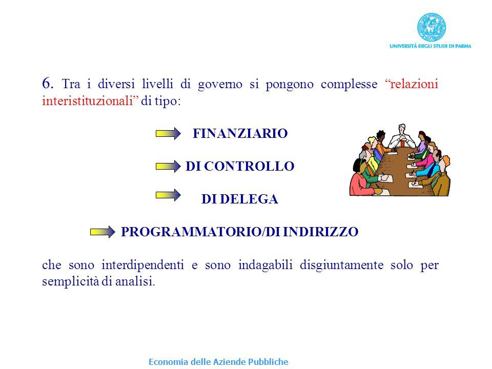 Economia delle Aziende Pubbliche 6. Tra i diversi livelli di governo si pongono complesse relazioni interistituzionali di tipo: FINANZIARIO DI CONTROL