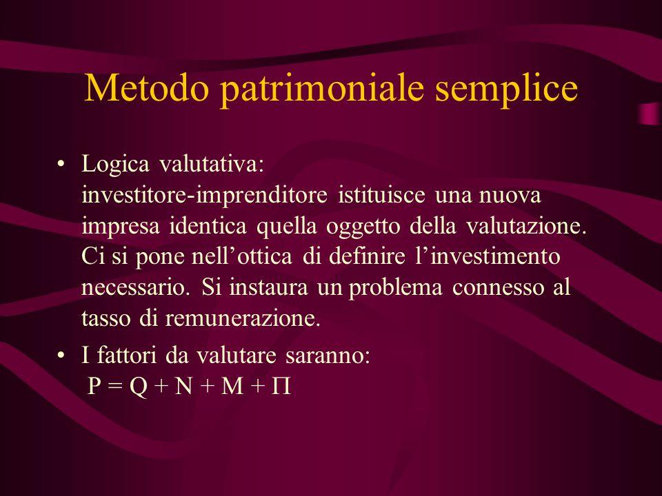 Metodo patrimoniale semplice Logica valutativa: investitore-imprenditore istituisce una nuova impresa identica quella oggetto della valutazione. Ci si