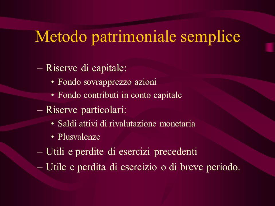 Metodo patrimoniale semplice –Riserve di capitale: Fondo sovrapprezzo azioni Fondo contributi in conto capitale –Riserve particolari: Saldi attivi di