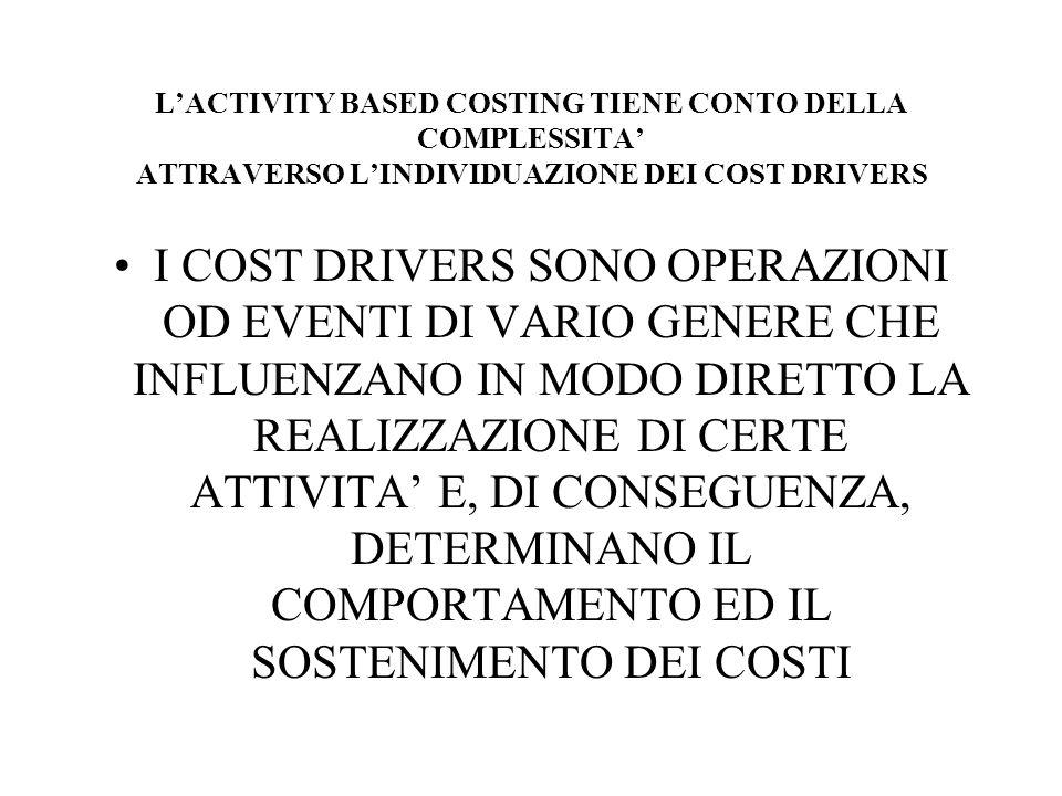 LACTIVITY BASED COSTING TIENE CONTO DELLA COMPLESSITA ATTRAVERSO LINDIVIDUAZIONE DEI COST DRIVERS I COST DRIVERS SONO OPERAZIONI OD EVENTI DI VARIO GE