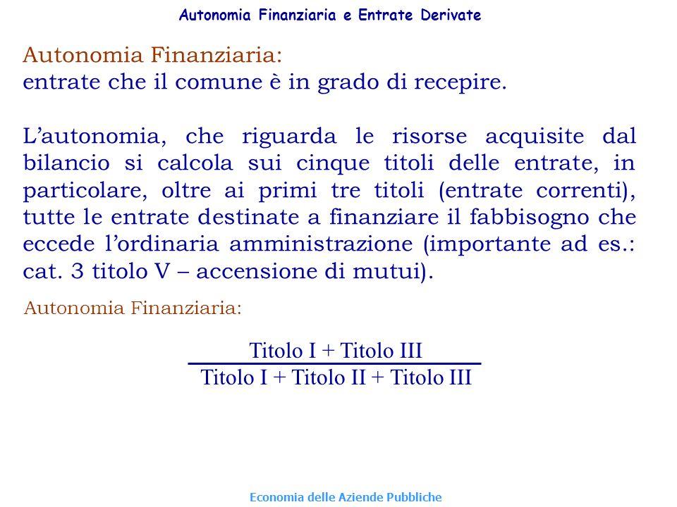 Autonomia Finanziaria: entrate che il comune è in grado di recepire.