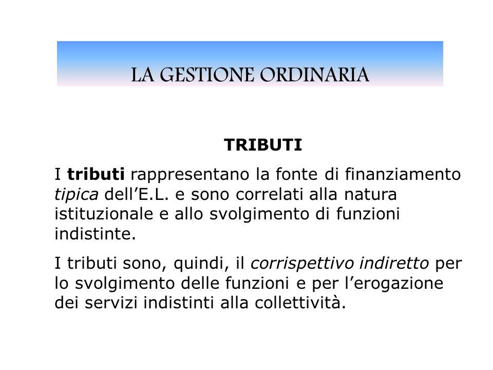 LA GESTIONE ORDINARIA TRIBUTI I tributi rappresentano la fonte di finanziamento tipica dellE.L.