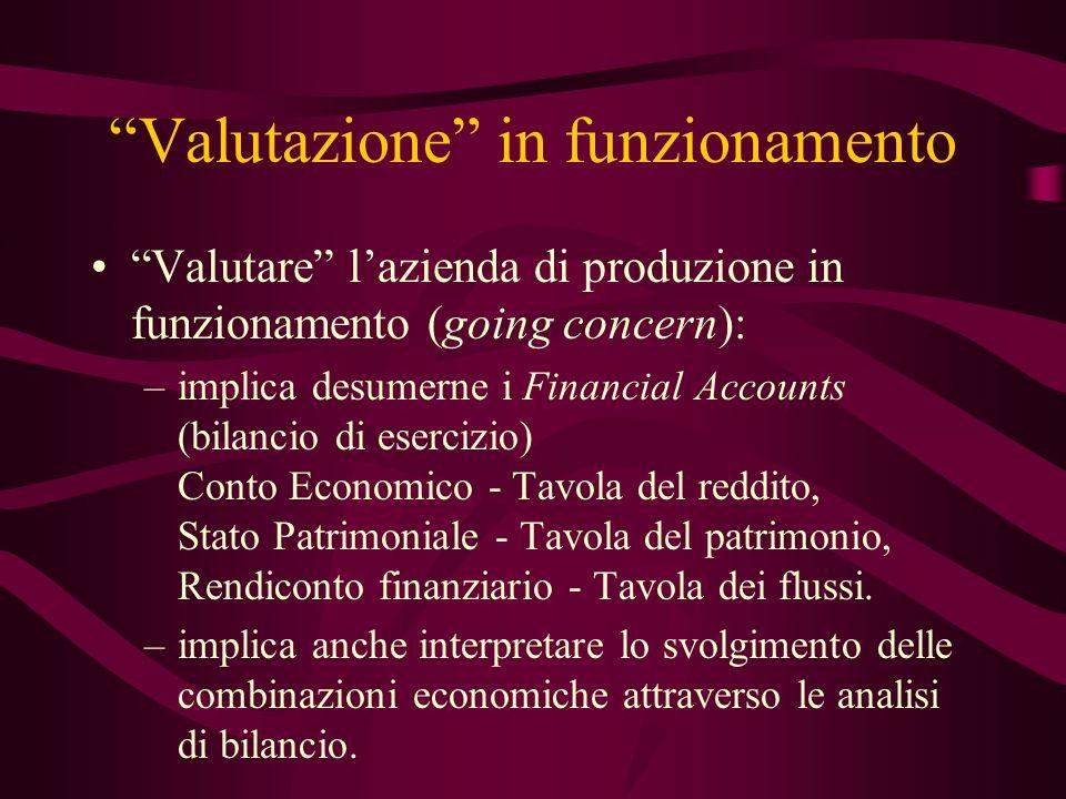 Valutazione in funzionamento Valutare lazienda di produzione in funzionamento (going concern): –implica desumerne i Financial Accounts (bilancio di es