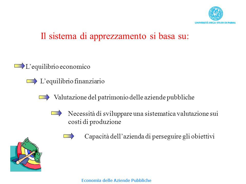 Economia delle Aziende Pubbliche Il concetto di economicità nelle aziende pubbliche Lequilibrio economico: Ha il significato di remunerare, in modo soddisfacente, i vari fattori produttivi impiegati.