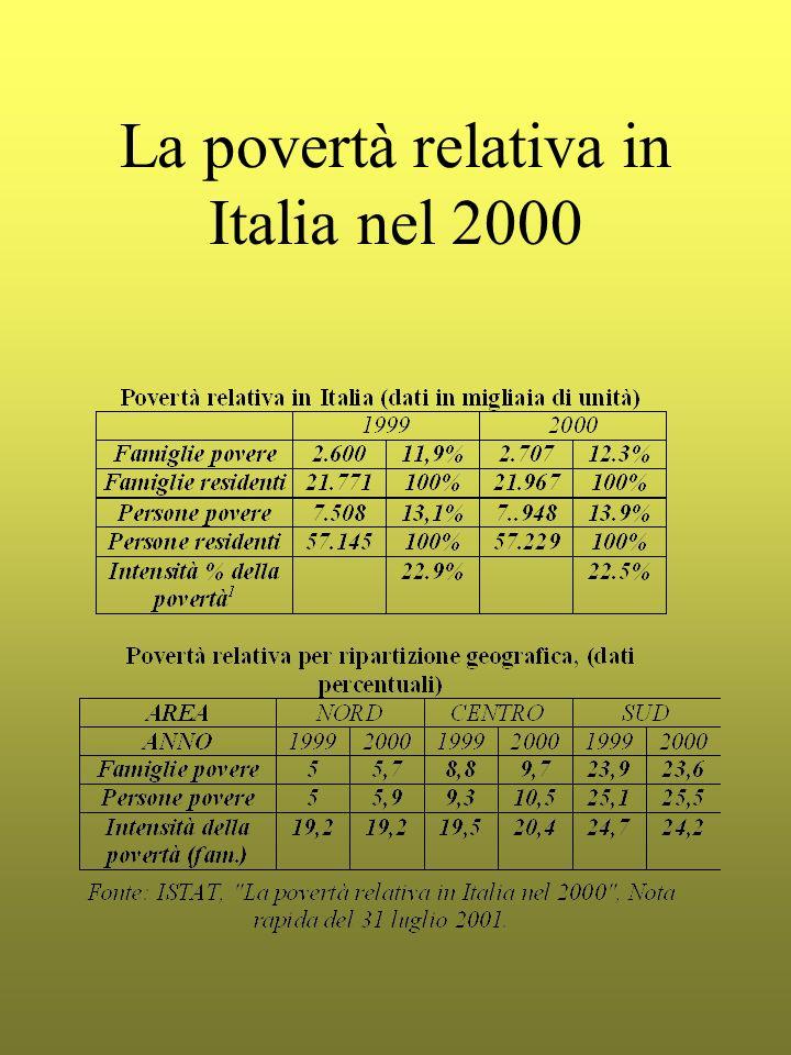 La povertà relativa in Italia nel 2000