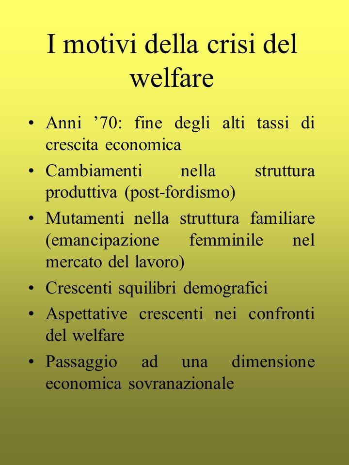 I motivi della crisi del welfare Anni 70: fine degli alti tassi di crescita economica Cambiamenti nella struttura produttiva (post-fordismo) Mutamenti