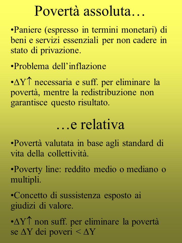 Povertà assoluta… Paniere (espresso in termini monetari) di beni e servizi essenziali per non cadere in stato di privazione. Problema dellinflazione Y