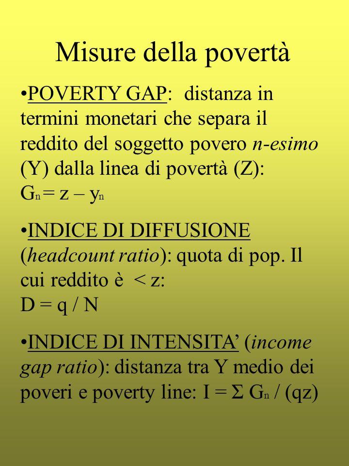 Misure della povertà POVERTY GAP: distanza in termini monetari che separa il reddito del soggetto povero n-esimo (Y) dalla linea di povertà (Z): G n =