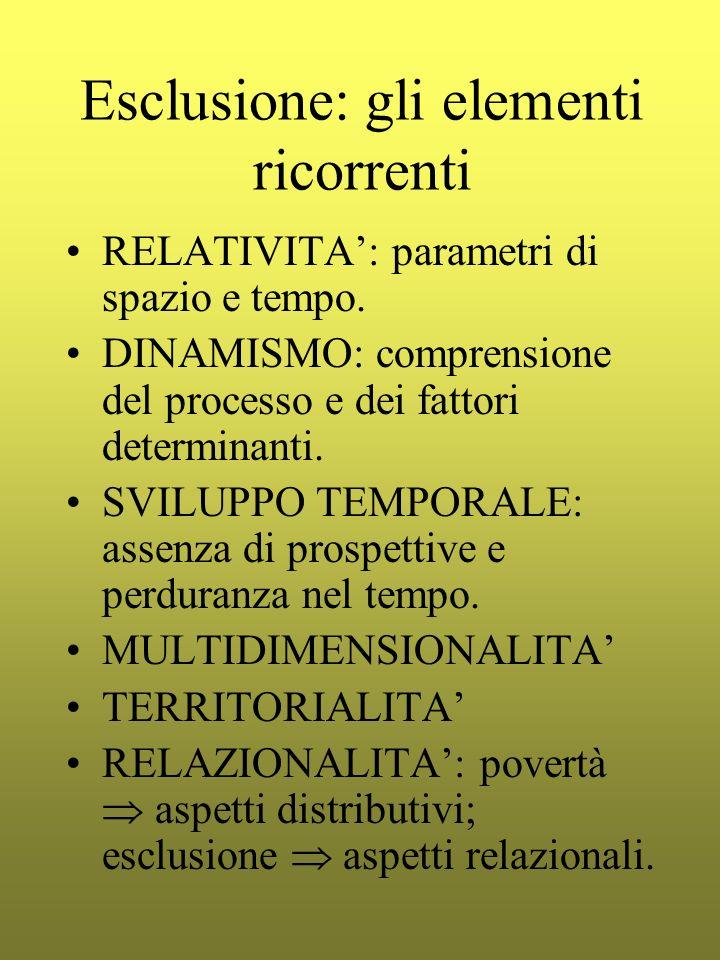 Esclusione: gli elementi ricorrenti RELATIVITA: parametri di spazio e tempo. DINAMISMO: comprensione del processo e dei fattori determinanti. SVILUPPO