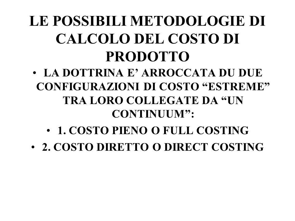 LA SCELTA DELLA METODOLOGIA DI CALCOLO DEL COSTO DI PRODOTTO