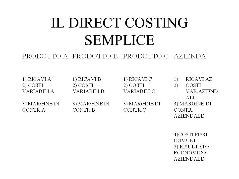 IL DIRECT COSTING SEMPLICE