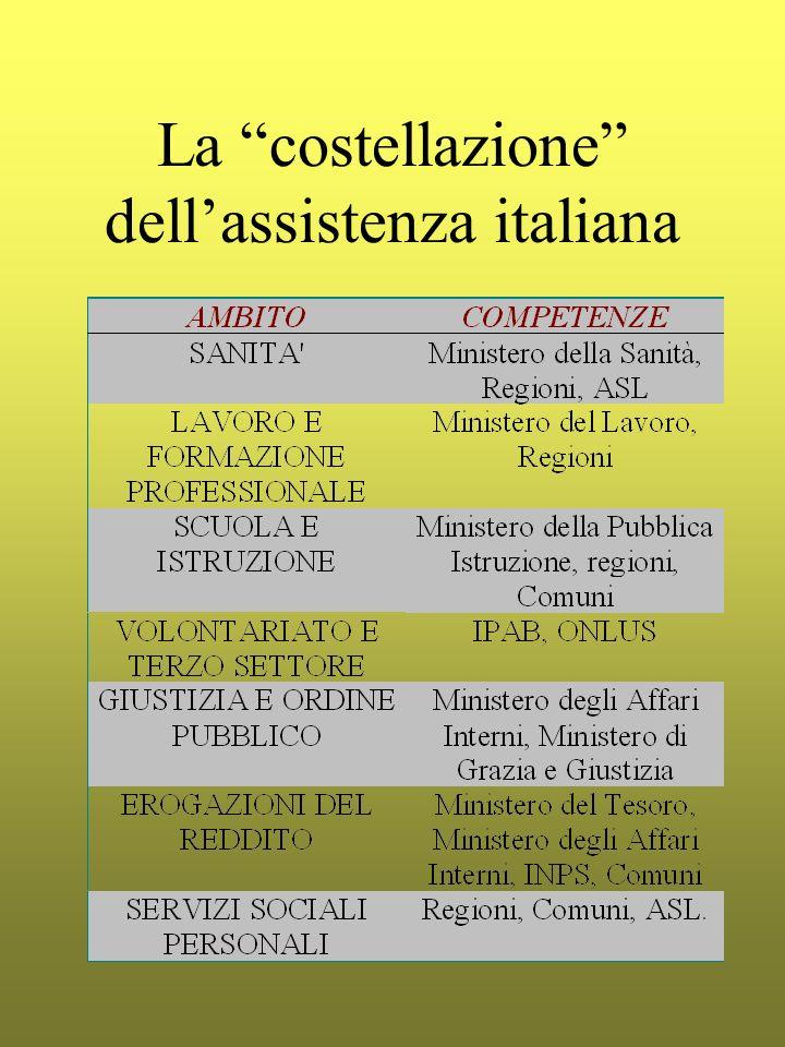 La costellazione dellassistenza italiana