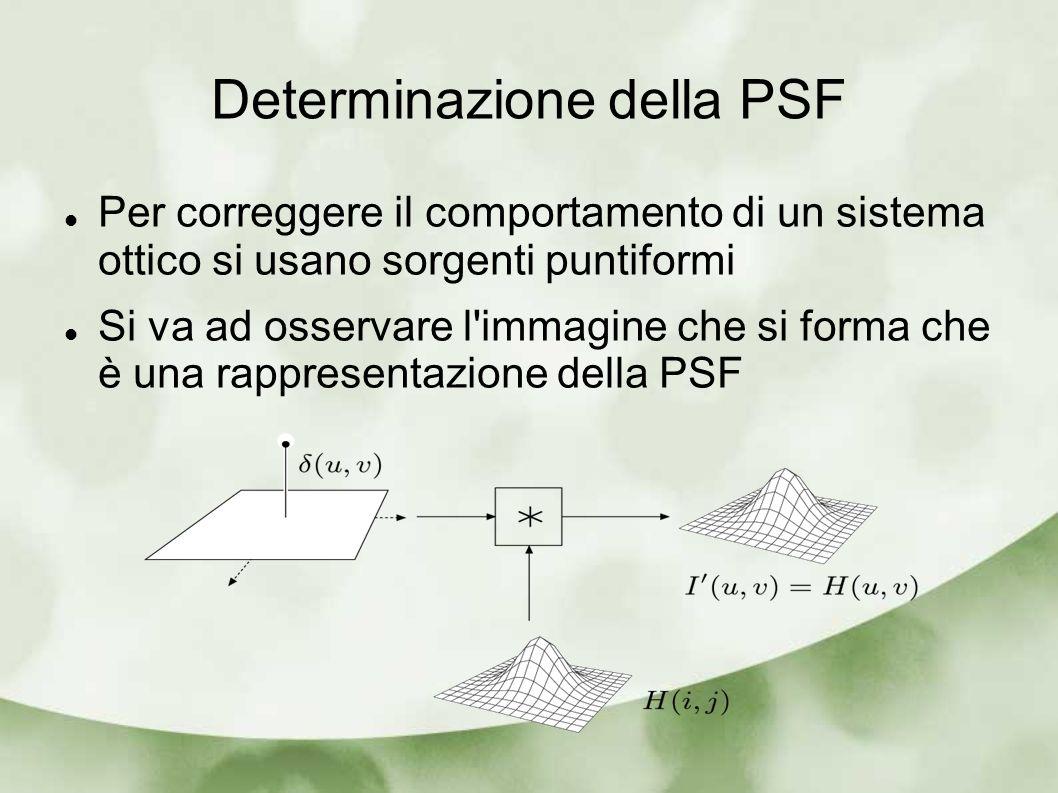 Determinazione della PSF Per correggere il comportamento di un sistema ottico si usano sorgenti puntiformi Si va ad osservare l'immagine che si forma
