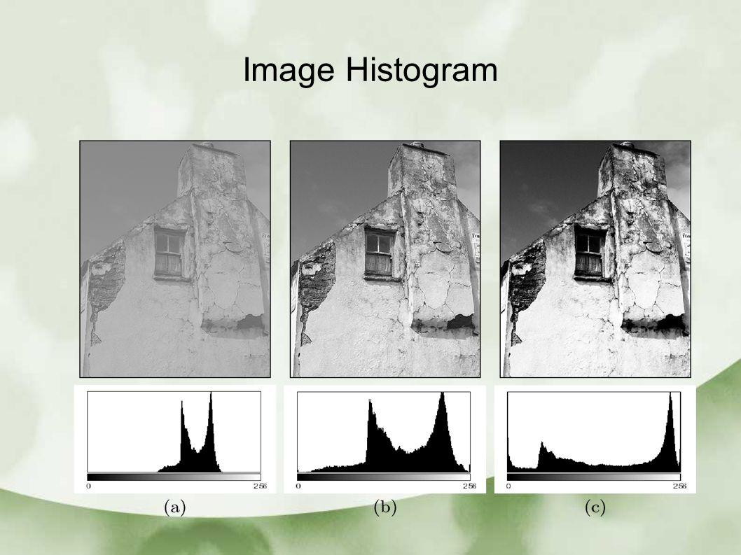 Image Histogram