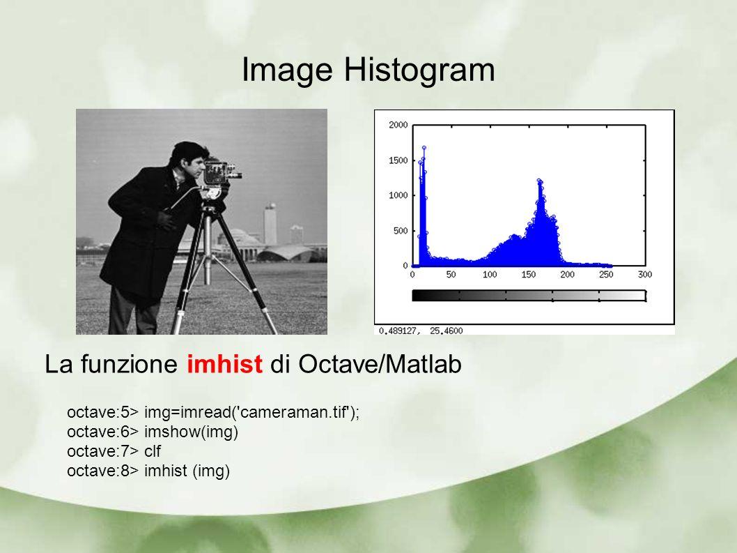 Image Histogram La funzione imhist di Octave/Matlab octave:5> img=imread('cameraman.tif'); octave:6> imshow(img) octave:7> clf octave:8> imhist (img)