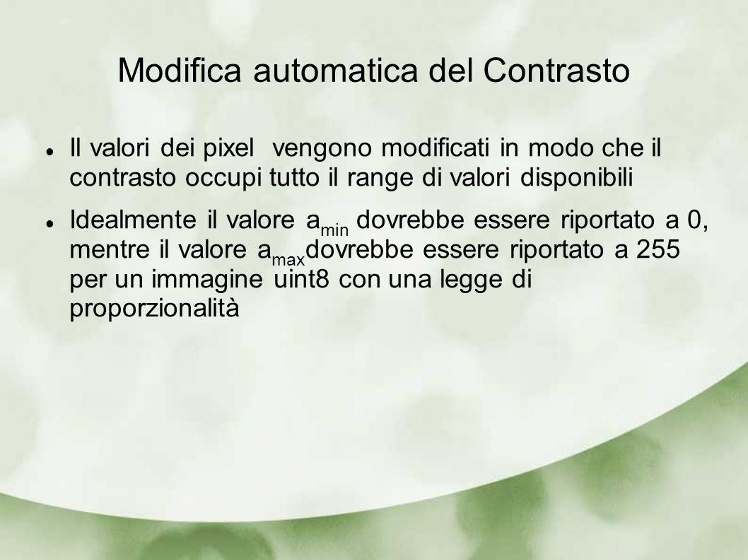 Modifica automatica del Contrasto Il valori dei pixel vengono modificati in modo che il contrasto occupi tutto il range di valori disponibili Idealmente il valore a min dovrebbe essere riportato a 0, mentre il valore a max dovrebbe essere riportato a 255 per un immagine uint8 con una legge di proporzionalità